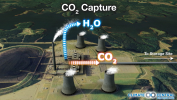 CO2 Capture