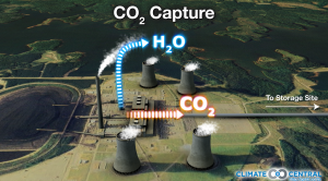 CO2 Capture and Sequestration