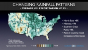 Changing Rainfall Patterns in the U.S.