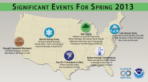 Significant Events for Spring 2013