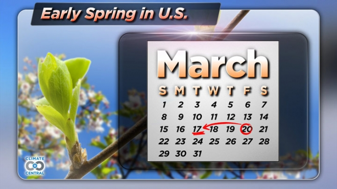 Spring Comes Early Across the U.S.