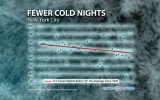 Cold Nights Are Decreasing Across the U.S.