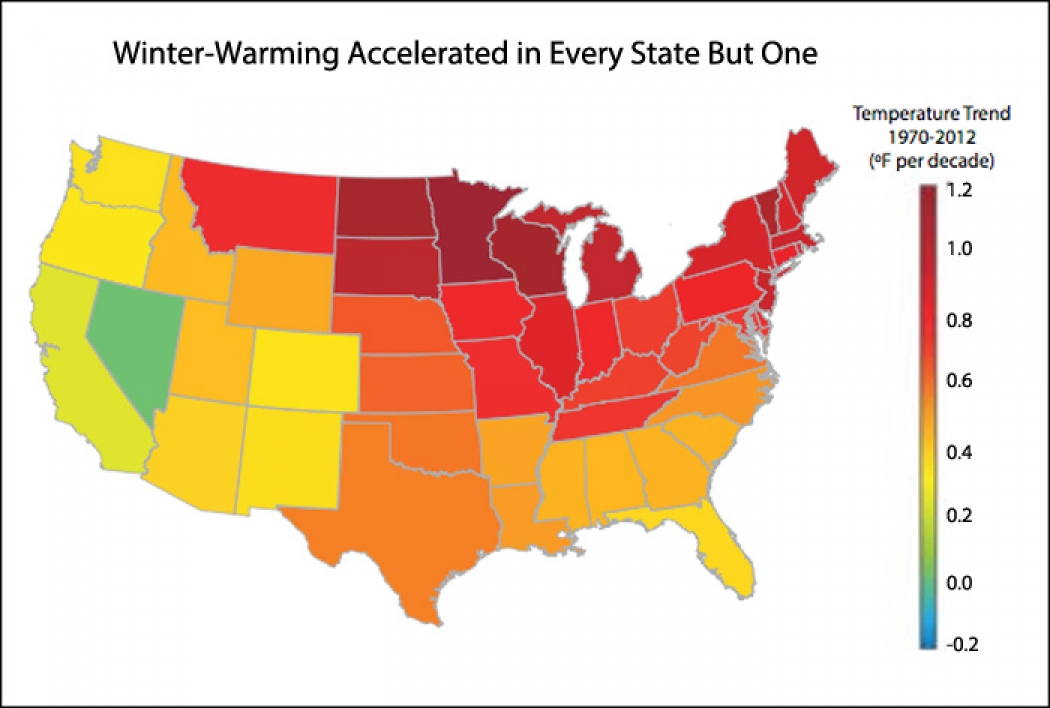 Warming Winters: U.S. Temperature Trends