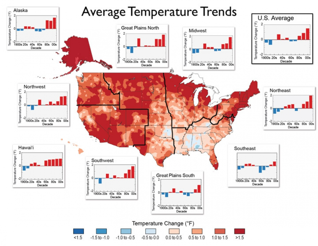 Climate change in the u s in 8 compelling charts for Changes have been made that affect the global template